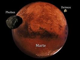 Marte e seus dois satélites naturais: Phobos e Deimos