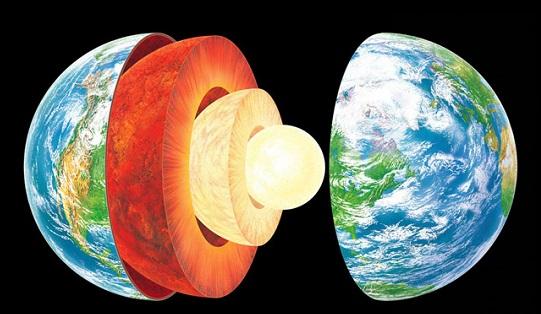 Ilustração das camadas terrestres.