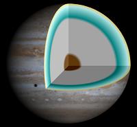 Ilustração das possíveis camadas de Júpiter