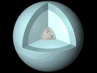 Ilustração da estrutura de Urano